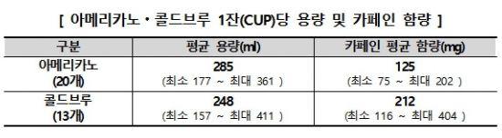 (자료=한국소비자원)