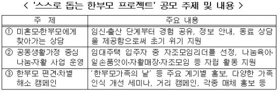 미�� ��� �립�� '�부� 프���' 추진