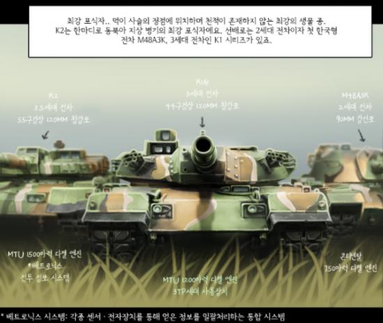 역사웹툰 / 이미지=월드 오브 탱크