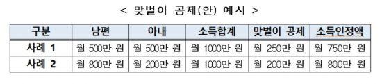 9월부터 월소득 1170만원 이하 3인가구 아동수당…6월부터 신청