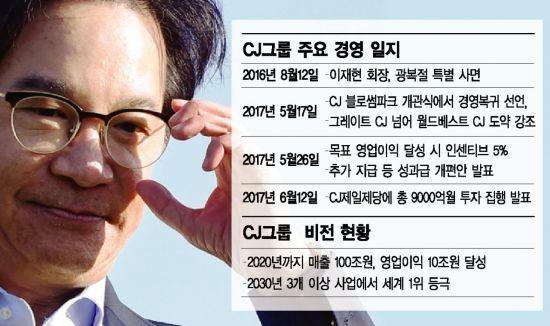 '경영복귀 1년' 이재현 CJ 회장