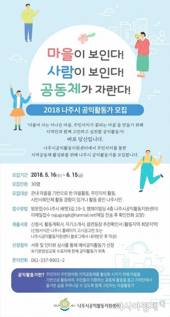 나주시공익활동지원센터, 활동가 모집 나서