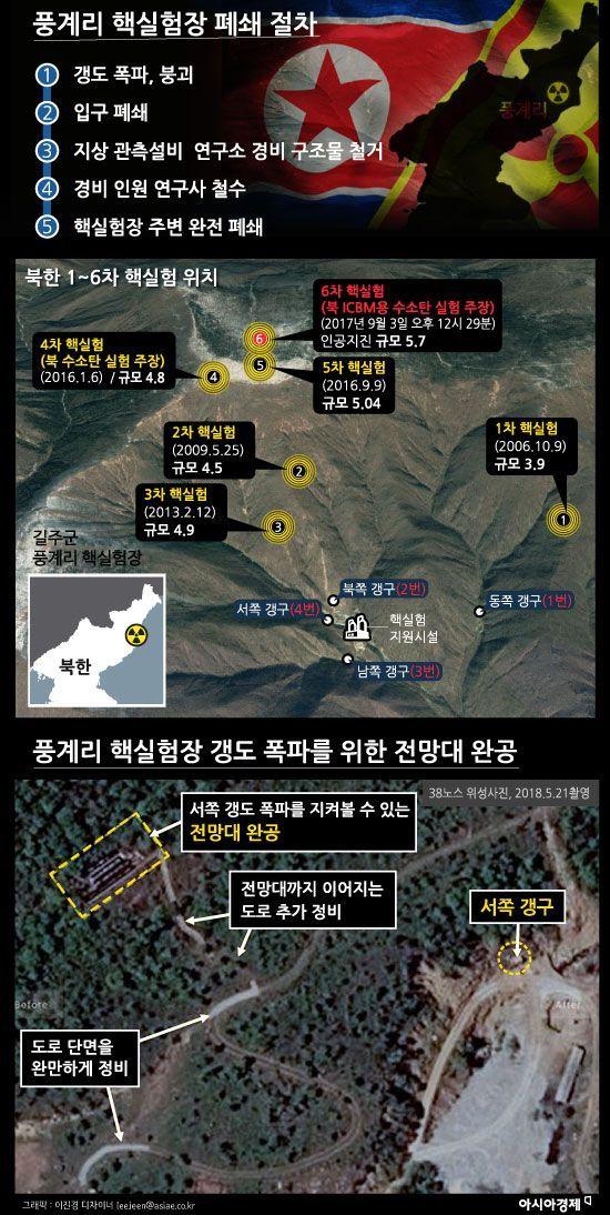 [인포그래픽]'풍계리 핵실험장 폐쇄' 이렇게 진행된다
