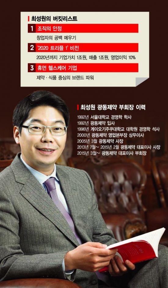 """최성원 부회장 """"식음료 외도? 수익성 좋아"""""""