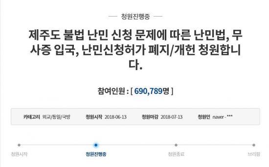 난민반대 국민청원 70만 육박, 역대 최다기록... 反난민 정서 심화