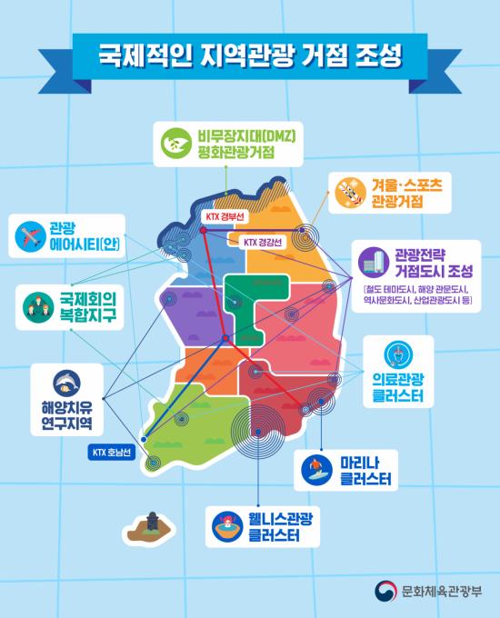 [관광전략회의]'지방선거 효과?' PK에 몰린 지역관광거점(종합)