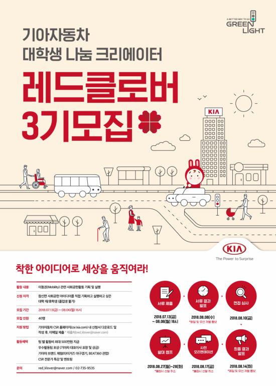기아차, 대학생 사회공헌활동 '레드클로버' 3기 모집
