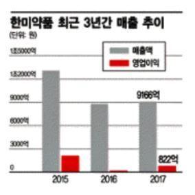 """임종윤 대표 """"음악도, 경영도 결국 앙상블"""""""