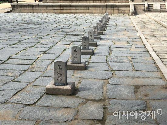 [한국의 골목길]덕수궁 돌담길, '격동의 역사' 위에 '낭만'이 깔린 골목