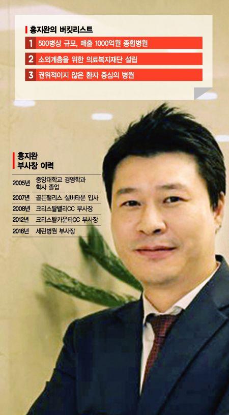 """홍지완 """"문턱 낮췄더니 환자 몰려"""""""