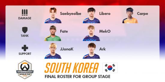 2018 오버워치 월드컵 한국 대표팀