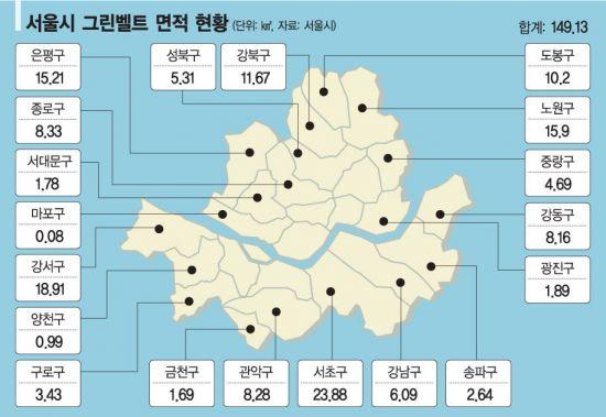 [그린벨트 후폭풍]9·13 대책서 제외…서울 유효공급 대안은(종합)