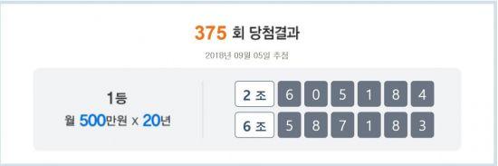 제375회차 '연금복권520' 1등 당첨번호 공개