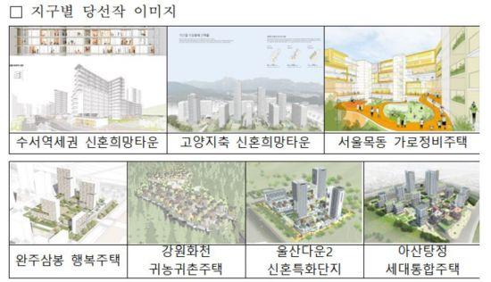 국토부-LH, 공공주택 설계공모 대전 한마당 개최