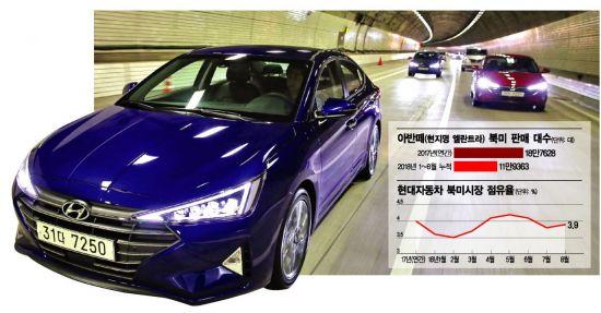 """""""북미 점유율 높여라""""…현대차, 더 뉴 아반떼 이달 조기 출격"""