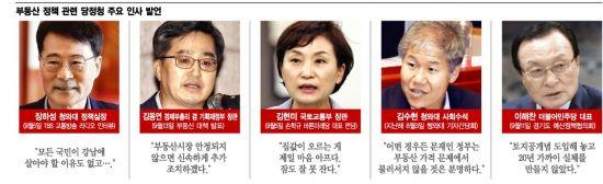 [9·13 부동산대책 그 후…] 부동산 정책 마이크 잡은 김동연…진짜 주연은 이해찬