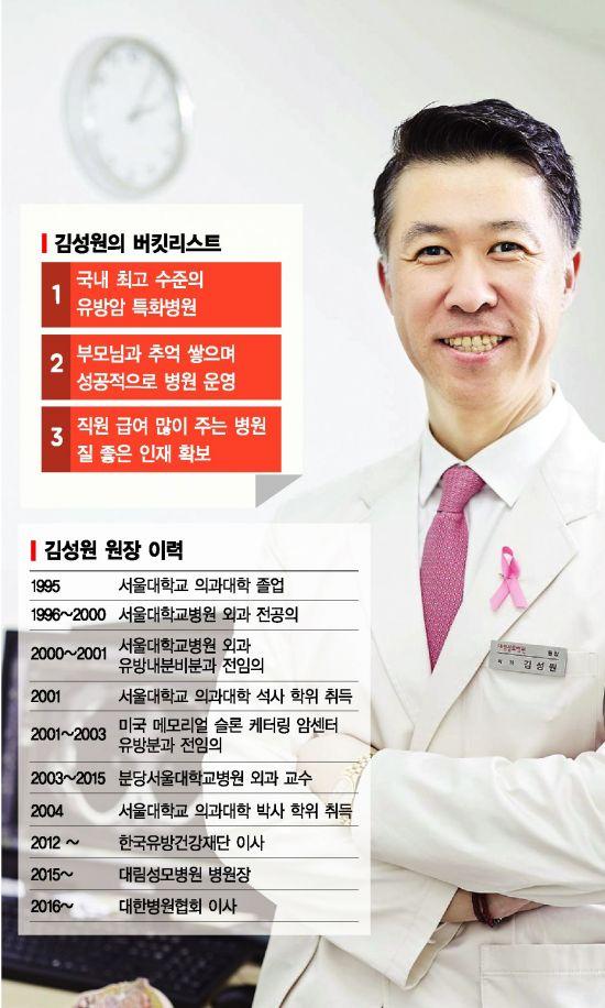 """김성원 원장 """"유방암 수술에서 우울증 치료까지"""""""