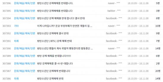 """'아이돌 해체' 황당 청원글 수백 건 도배…""""놀이터냐"""" 비난"""