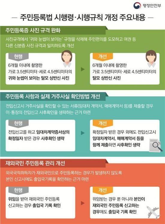 """주민등록증 사진, '귀·눈썹 보이는' 규정 삭제…네티즌 """"정확한 신분 확인 가능할까"""""""