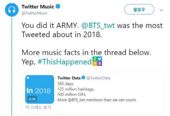 방탄소년단 트위터, 2018년 전세계에서 가장 많이 트윗된 계정