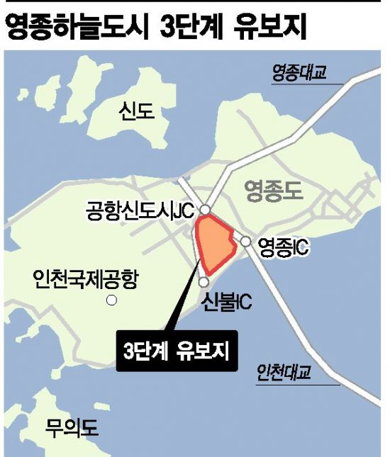 LH, 영종하늘도시 3단계 유보지 개발 '6전7기'