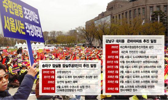 '대종빌딩 학습효과' 없다?…서울 '붕괴 우려' 건축물 19개