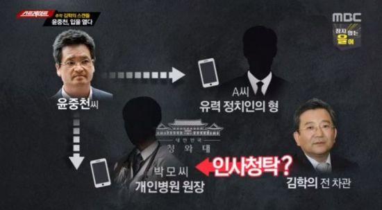 """윤중천, MBC 인터뷰서 """"성접대 동영상 남성, 김학의 비슷하다"""" 시인"""