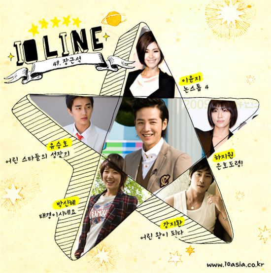 Clockwise from top center: actress Lee Yoon-ji, actress Ha Ji-won, actor Kang Ji-hwan, actress Park Shin-hye and actor Yoo Seung-ho [10Asia]