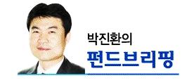 [박진환의 펀드브리핑] 펀드 건강검진 5계명