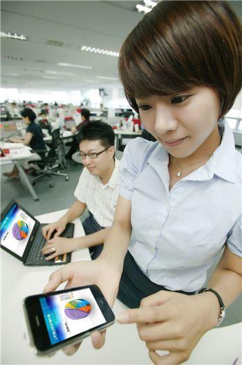 KT가 클라우드컴퓨팅 사업에 본격적으로 뛰어드는 등 '스마트KT'로의 변신에 박차를 가하고 있다. 클라우드 서비스를 이용해 PC와 스마트폰에서 동일한 데이터를 활용하는 모습.