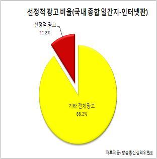 """'외국인 여친과 잠자리?' """"인터넷 음란광고 강제 퇴출해야"""""""