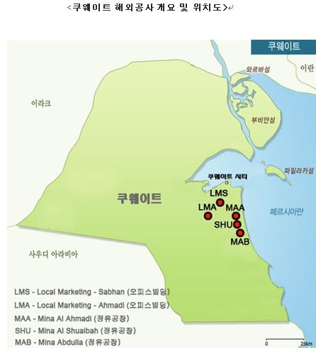 한화건설, 쿠웨이트서 2.2억불  화공플랜트 공사 수주