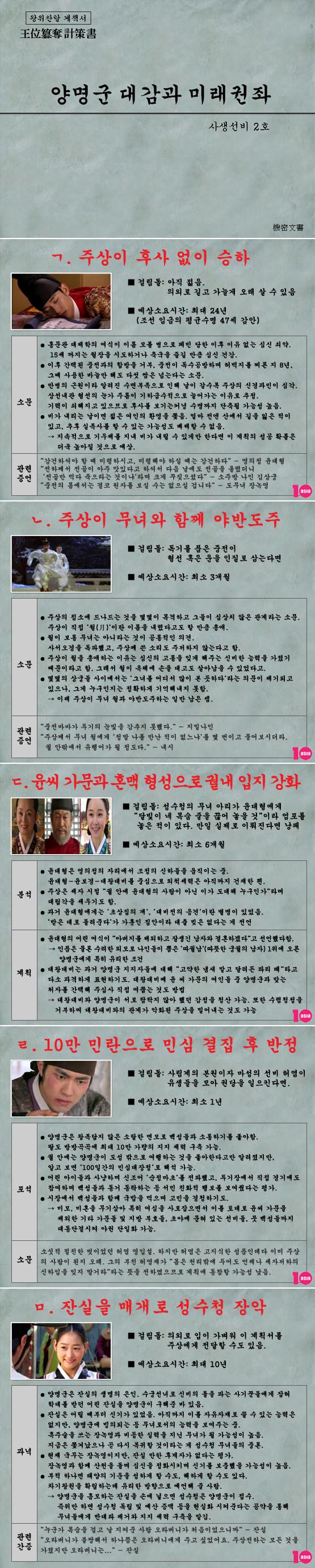 왕위찬탈 계책서 <양명군 대감과 미래권좌>