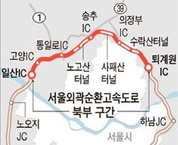 서울외곽순환 북부구간 '비싼통행료' 반발확산