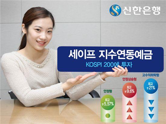신한銀, '세이프 지수연동에금' 14일까지 판매