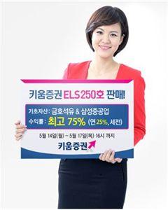 키움증권, 연 최고 25% 수익 ELS 250호 판매
