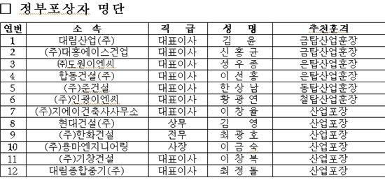 김윤 대림산업 사장 금탑산업훈장 수상
