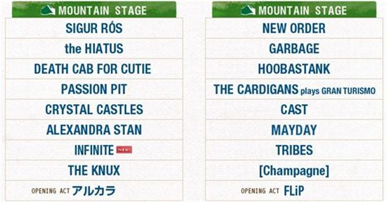 Summer Sonic's lineup table [Official Summer Sonic website]