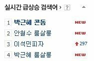 [8월 22일]오늘의 SNS 핫이슈
