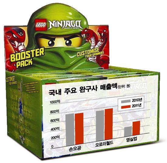 """""""애니 뜨면 대박""""…완구회사의 성공공식"""