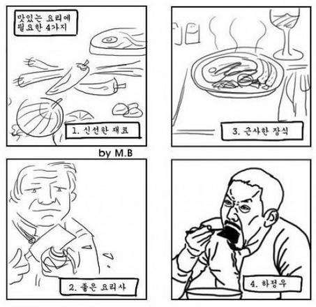 맛있는 음식 4대요소…'하정우'도 포함?