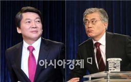 [포토]열띤 토론 벌이는 문재인·안철수