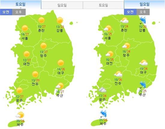 ▲이번 주말 날씨(출처: 기상청 홈페이지)