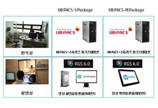 한국HP,유비케어와 업무협약 체결