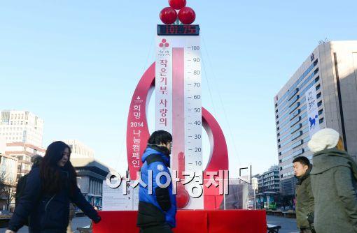 [포토]100도 넘어선 사랑의 온도탑