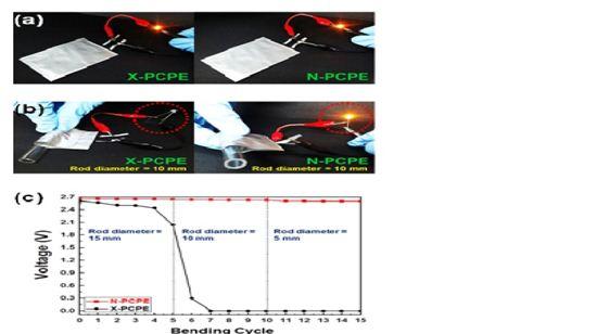 구겨져도 작동하는 리튬전지 개발…웨어러블 기기 상용화 눈 앞