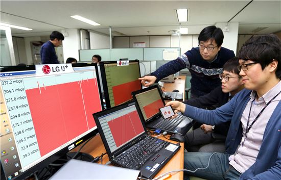 ▲LG유플러스 직원들이 20일 서울 금천구 독산사옥 실험실에서 3밴드 CA기술을 시연하고 있다. LG유플러스는 최대 300Mbps 속도를 제공하는 3밴드 CA 기술 시연에 성공했다고 밝혔다.