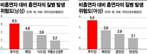 """""""1조7000억 내놔"""" 건보의 담배전쟁"""
