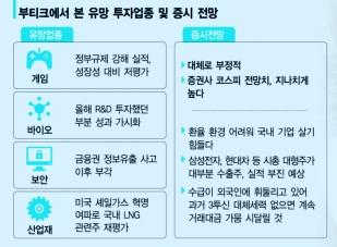 '朴정부 2년차' 정책 수혜, 바이오·내수株 주목하라