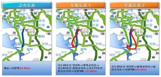 설 귀성길에 우회도로를 이용하면 귀성시간을 줄일 수 있는 것으로 분석됐다. 그림은 서해안고속도로의 우회도로 모습이다.(자료 국토교통부)
